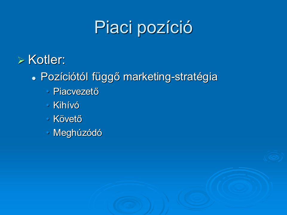 Piaci pozíció Kotler: Pozíciótól függő marketing-stratégia Piacvezető