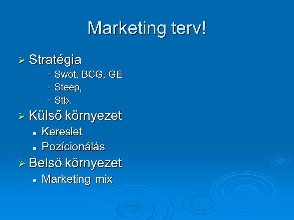 Marketing terv! Stratégia Külső környezet Belső környezet Kereslet