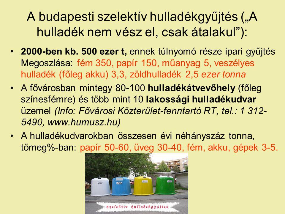 """A budapesti szelektív hulladékgyűjtés (""""A hulladék nem vész el, csak átalakul ):"""