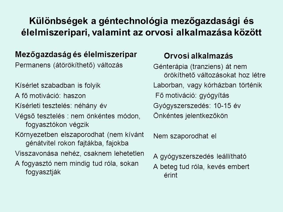 Különbségek a géntechnológia mezőgazdasági és élelmiszeripari, valamint az orvosi alkalmazása között
