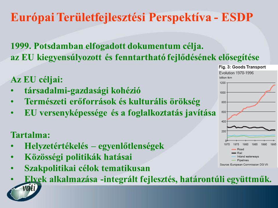 Európai Területfejlesztési Perspektíva - ESDP