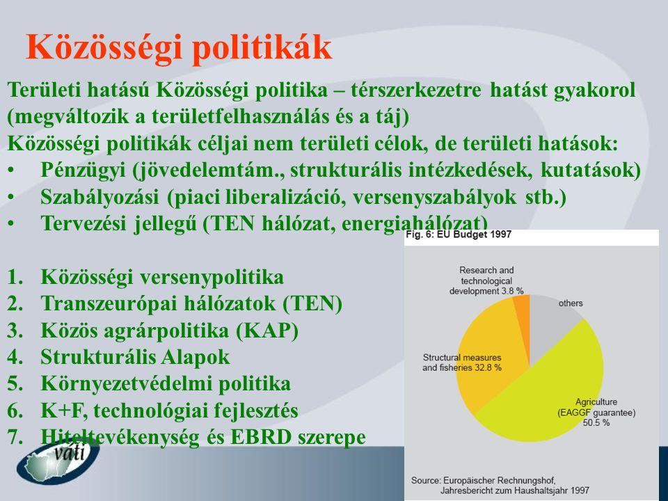 Közösségi politikák Területi hatású Közösségi politika – térszerkezetre hatást gyakorol. (megváltozik a területfelhasználás és a táj)