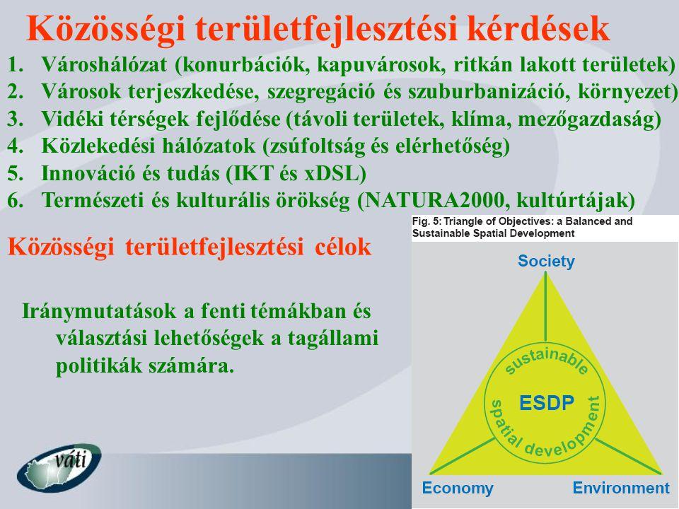Közösségi területfejlesztési kérdések