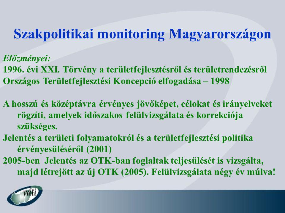 Szakpolitikai monitoring Magyarországon