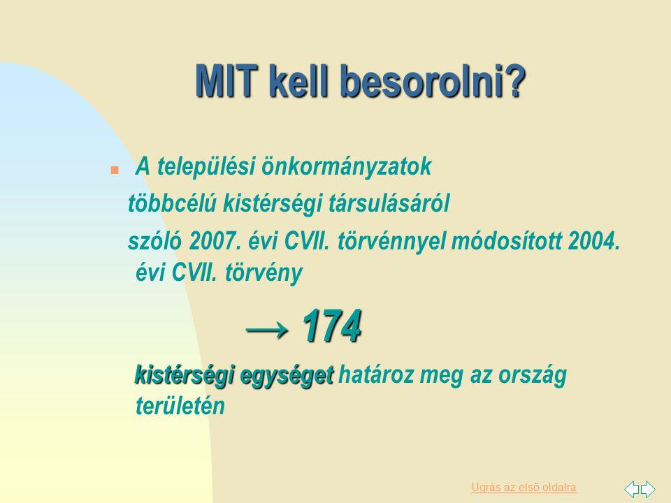 MIT kell besorolni A települési önkormányzatok