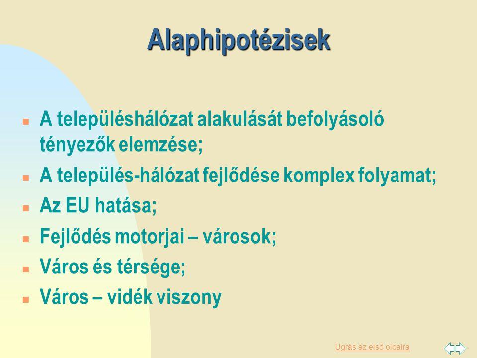 Alaphipotézisek A településhálózat alakulását befolyásoló tényezők elemzése; A település-hálózat fejlődése komplex folyamat;