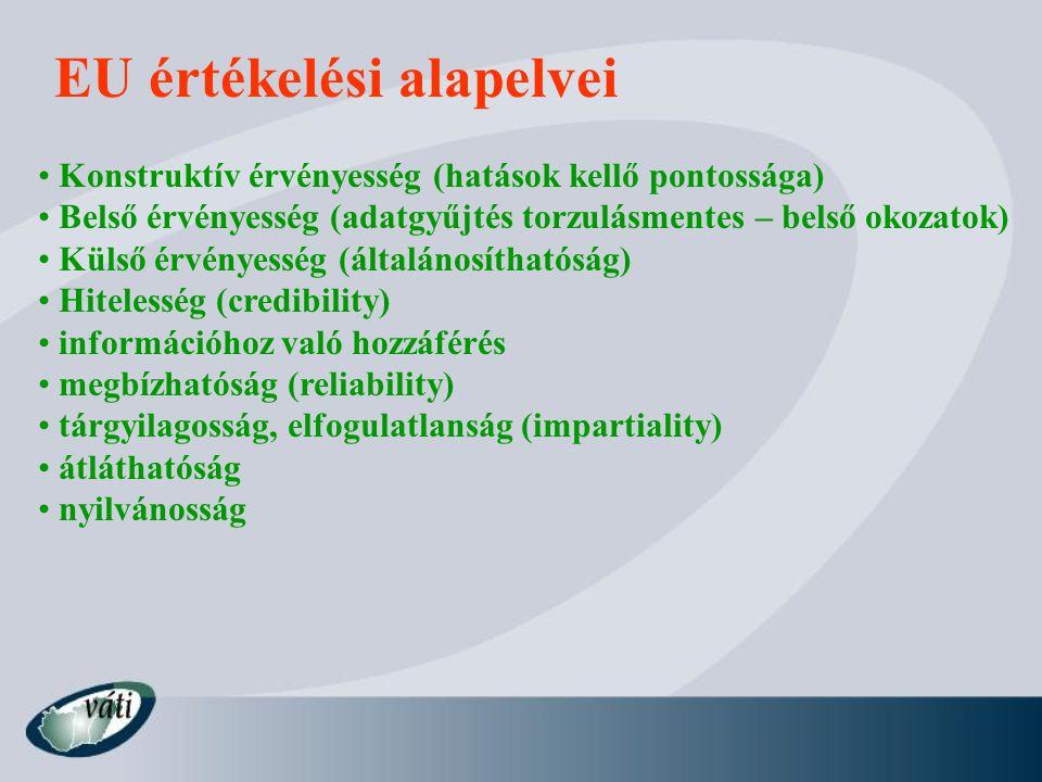 EU értékelési alapelvei