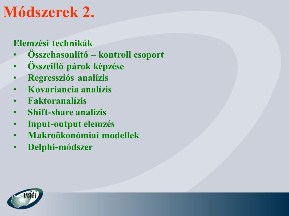 Módszerek 2. Elemzési technikák Összehasonlító – kontroll csoport
