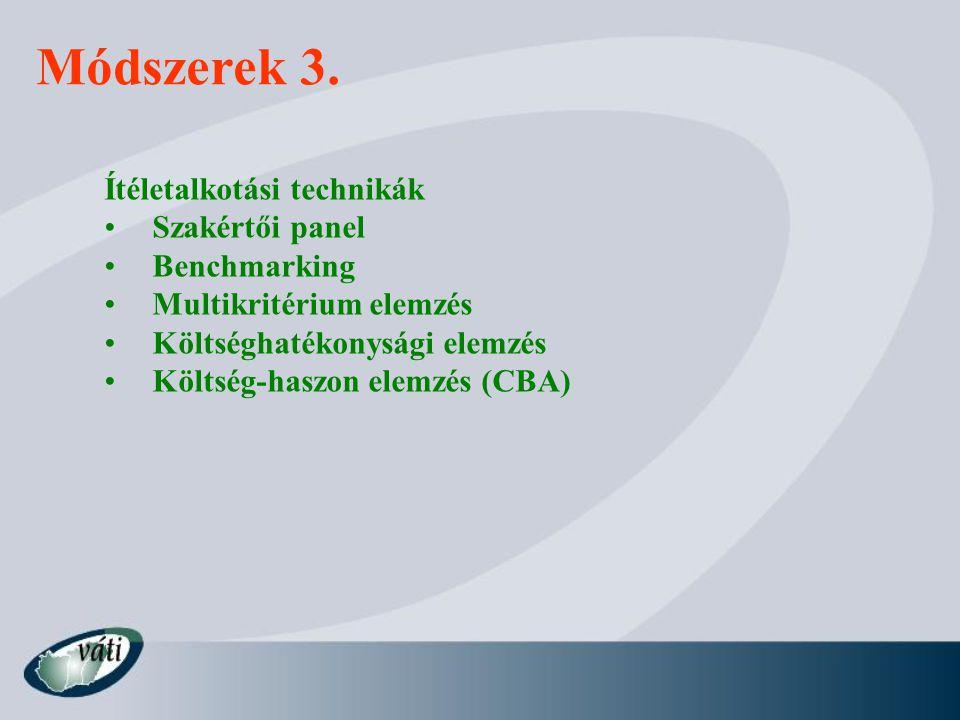 Módszerek 3. Ítéletalkotási technikák Szakértői panel Benchmarking