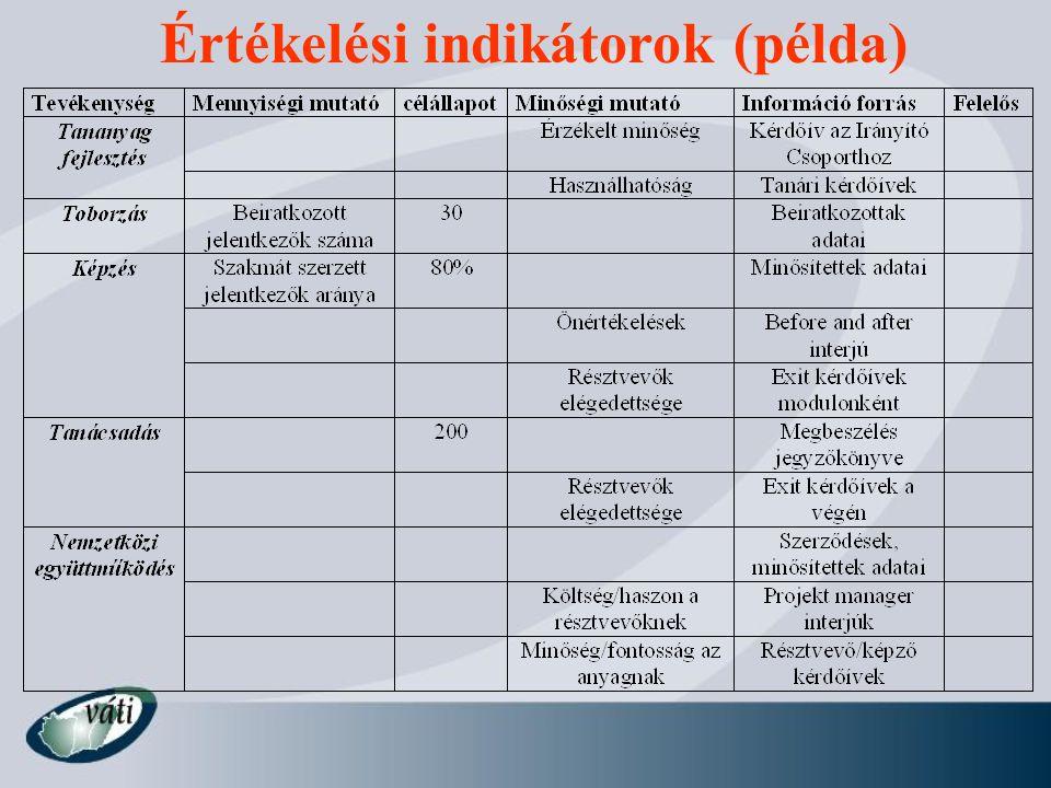Értékelési indikátorok (példa)