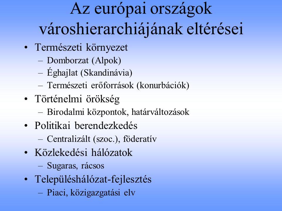 Az európai országok városhierarchiájának eltérései