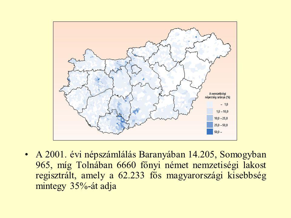 A 2001. évi népszámlálás Baranyában 14