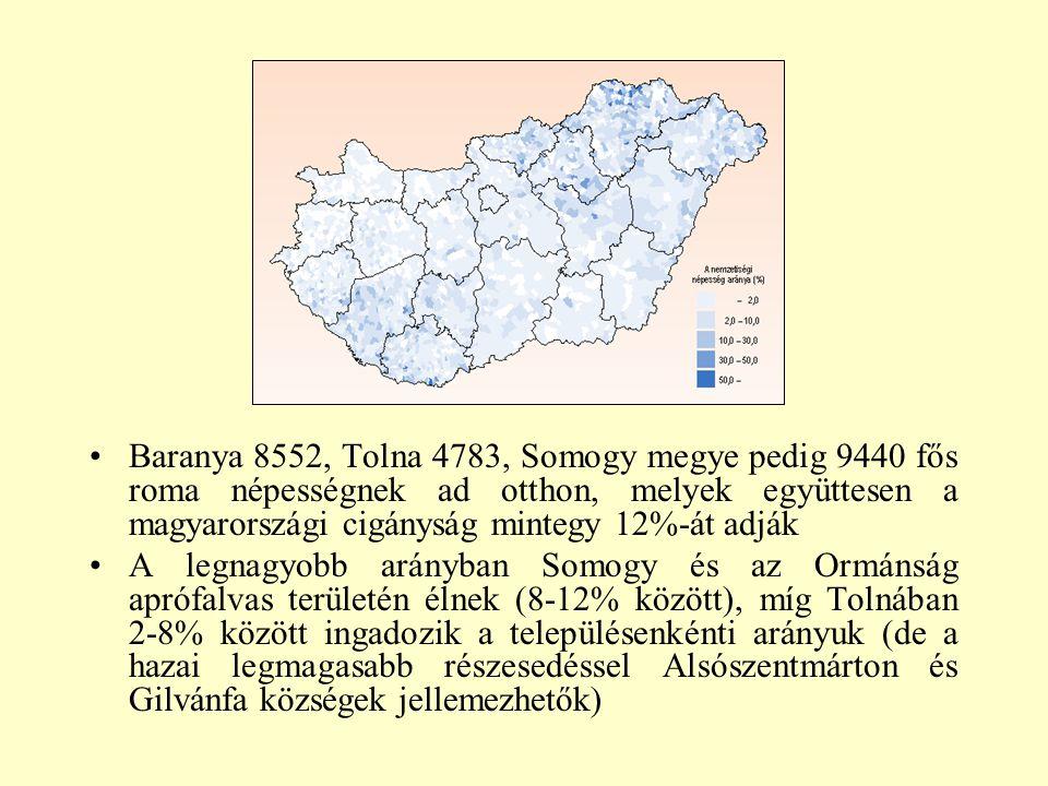 Baranya 8552, Tolna 4783, Somogy megye pedig 9440 fős roma népességnek ad otthon, melyek együttesen a magyarországi cigányság mintegy 12%-át adják