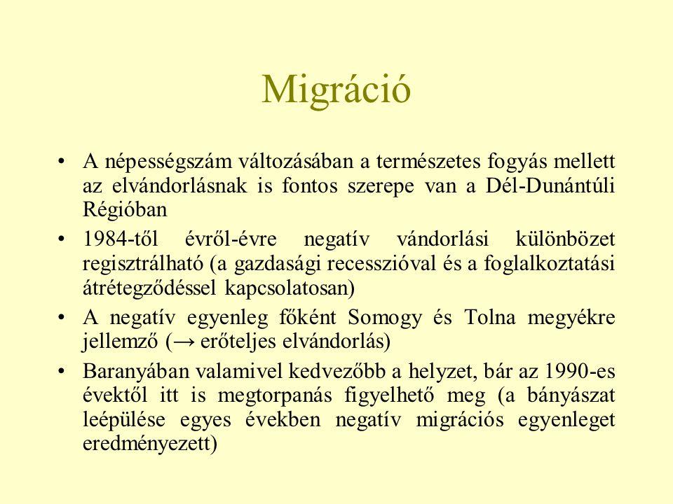 Migráció A népességszám változásában a természetes fogyás mellett az elvándorlásnak is fontos szerepe van a Dél-Dunántúli Régióban.