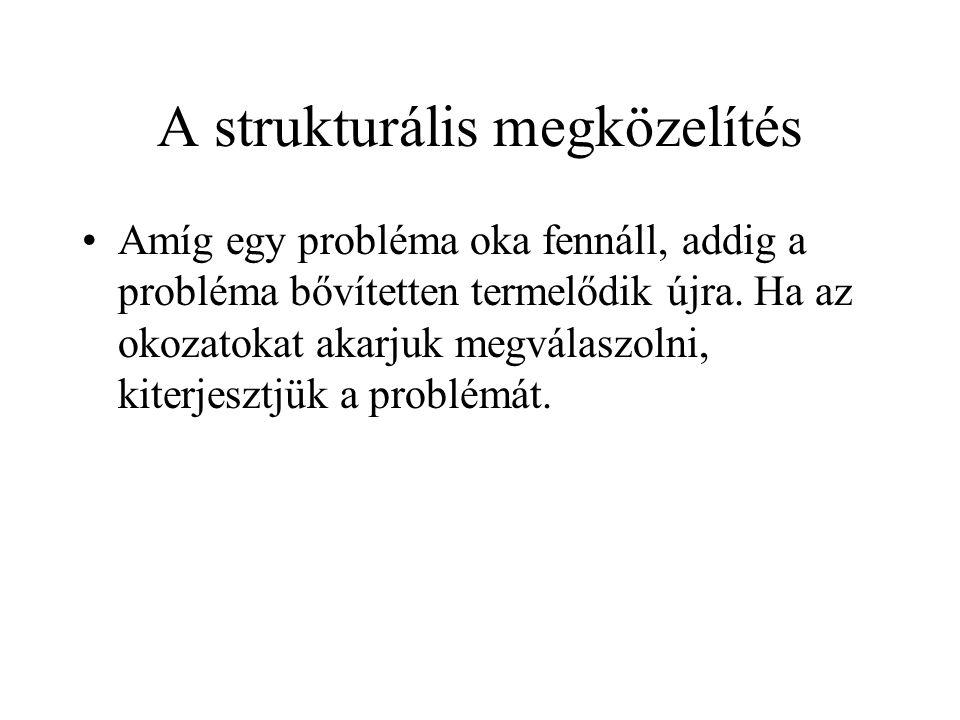 A strukturális megközelítés