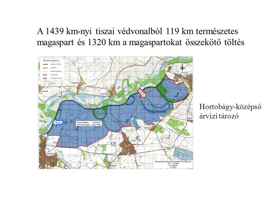 A 1439 km-nyi tiszai védvonalból 119 km természetes magaspart és 1320 km a magaspartokat összekötő töltés