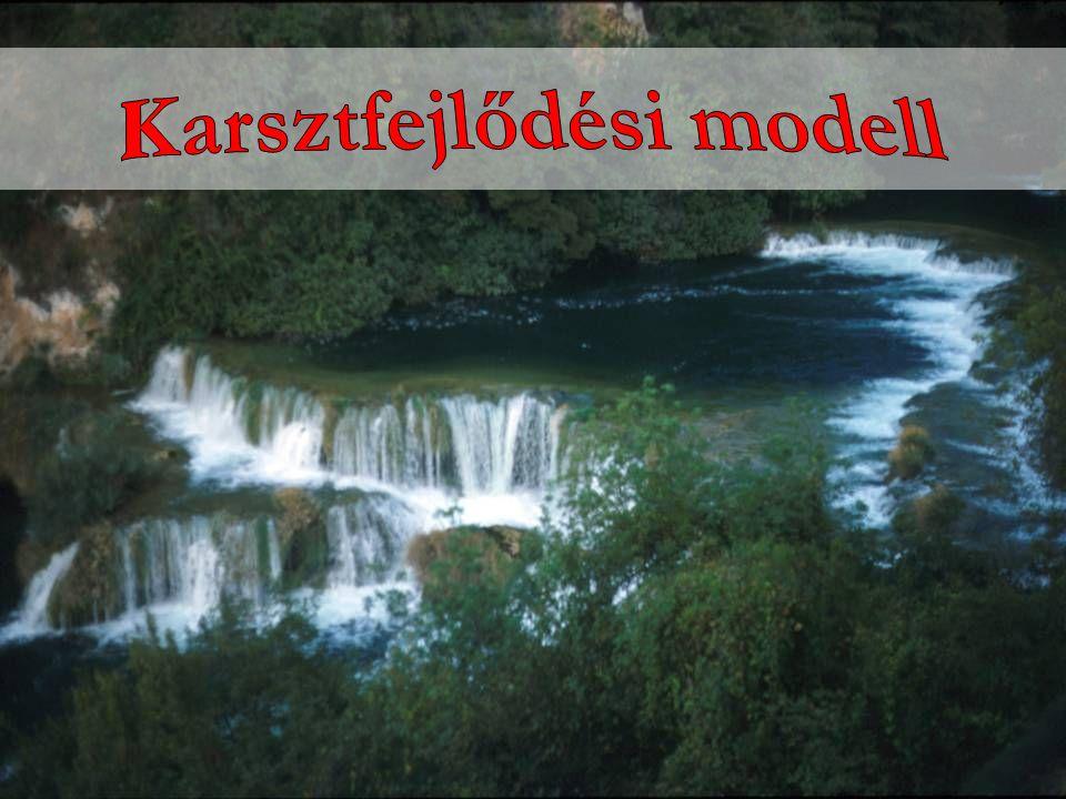 Karsztfejlődési modell