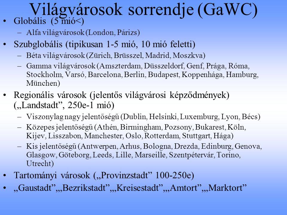Világvárosok sorrendje (GaWC)
