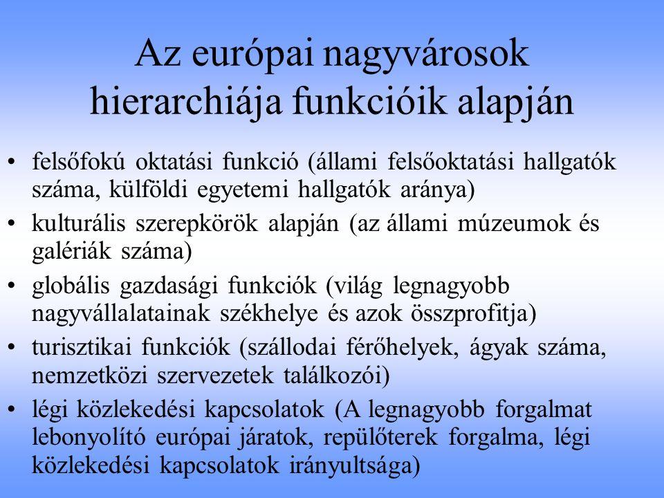 Az európai nagyvárosok hierarchiája funkcióik alapján