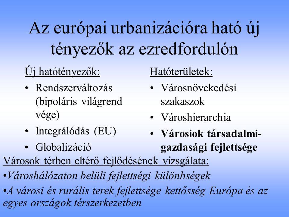 Az európai urbanizációra ható új tényezők az ezredfordulón