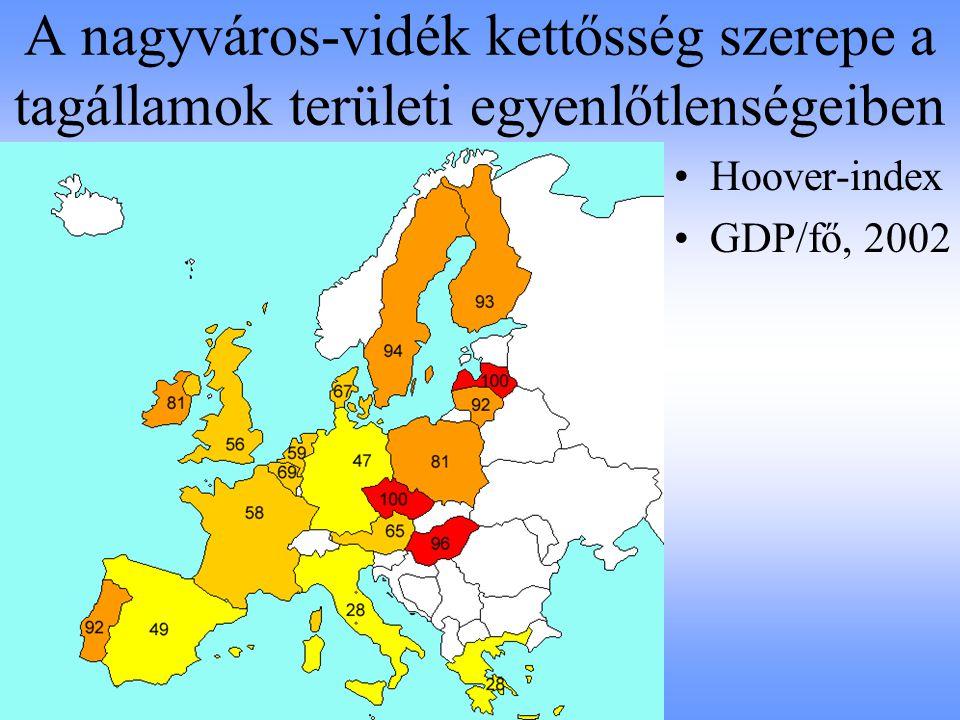 A nagyváros-vidék kettősség szerepe a tagállamok területi egyenlőtlenségeiben