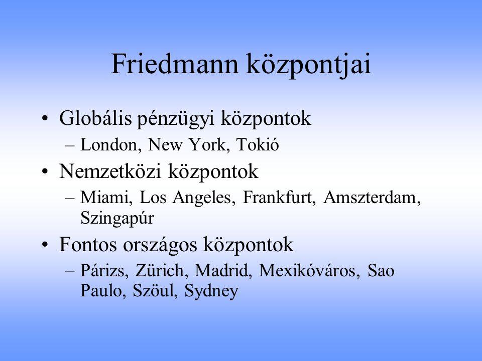 Friedmann központjai Globális pénzügyi központok Nemzetközi központok
