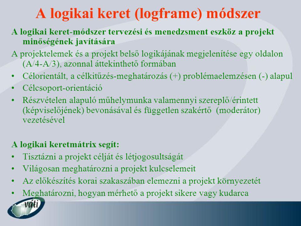 A logikai keret (logframe) módszer