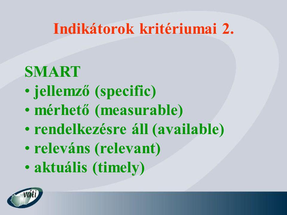 Indikátorok kritériumai 2.