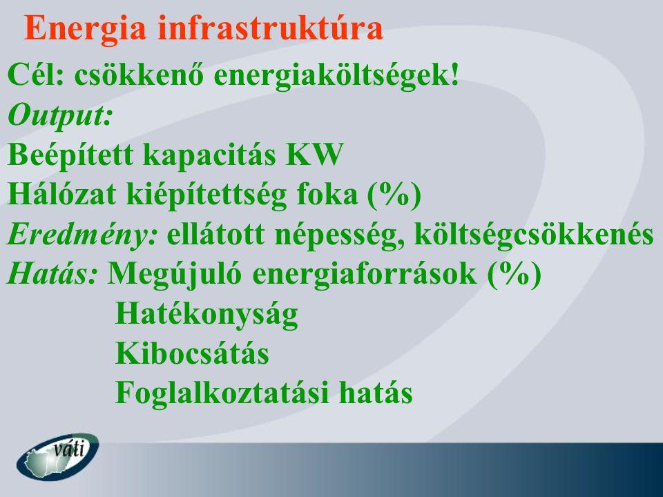 Energia infrastruktúra