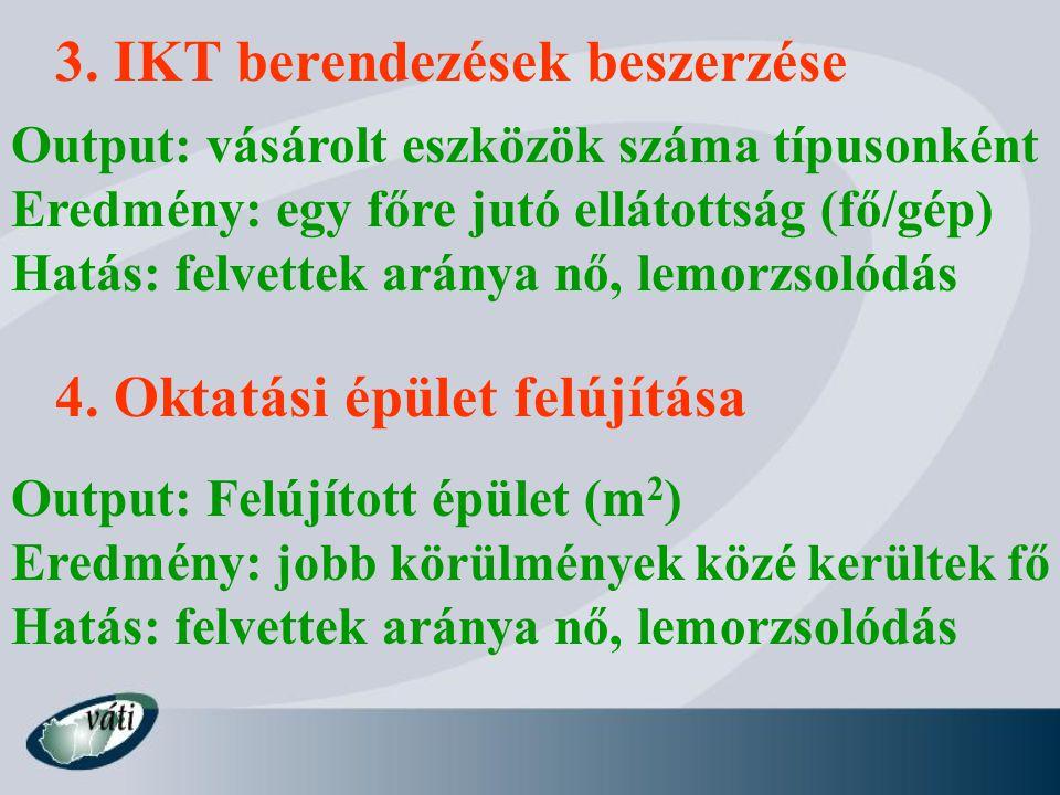 3. IKT berendezések beszerzése