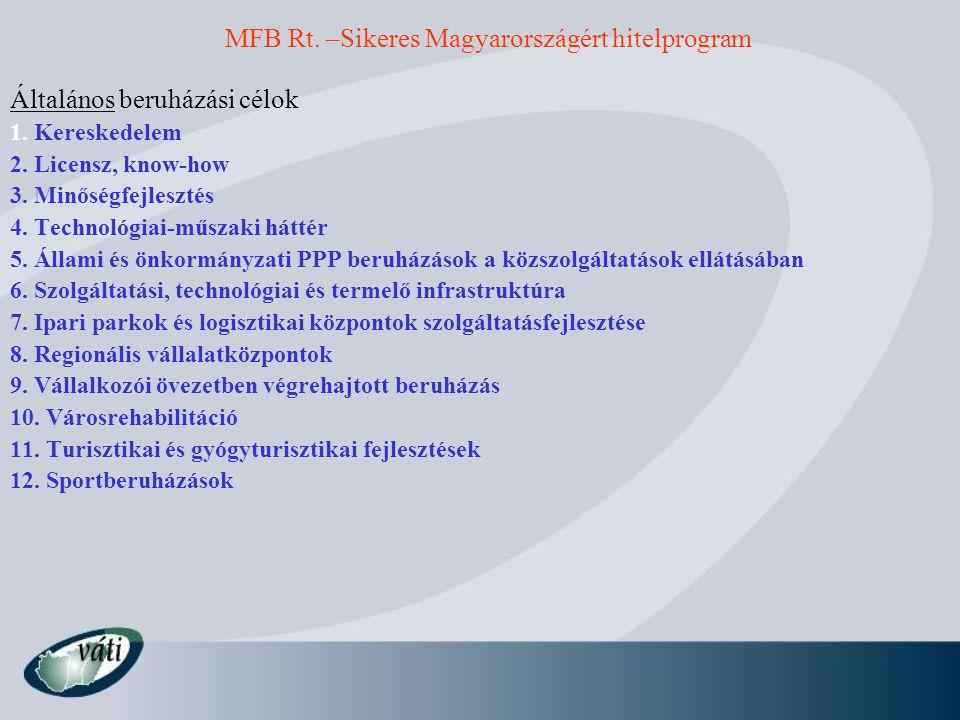 MFB Rt. –Sikeres Magyarországért hitelprogram