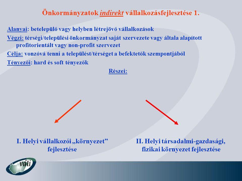 Önkormányzatok indirekt vállalkozásfejlesztése 1.