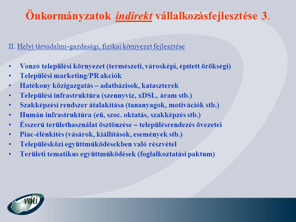 Önkormányzatok indirekt vállalkozásfejlesztése 3.