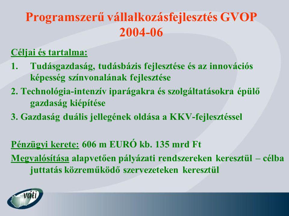 Programszerű vállalkozásfejlesztés GVOP 2004-06