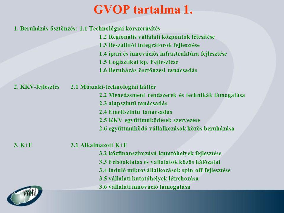GVOP tartalma 1. 1. Beruházás-ösztönzés: 1.1 Technológiai korszerűsítés. 1.2 Regionális vállalati központok létesítése.