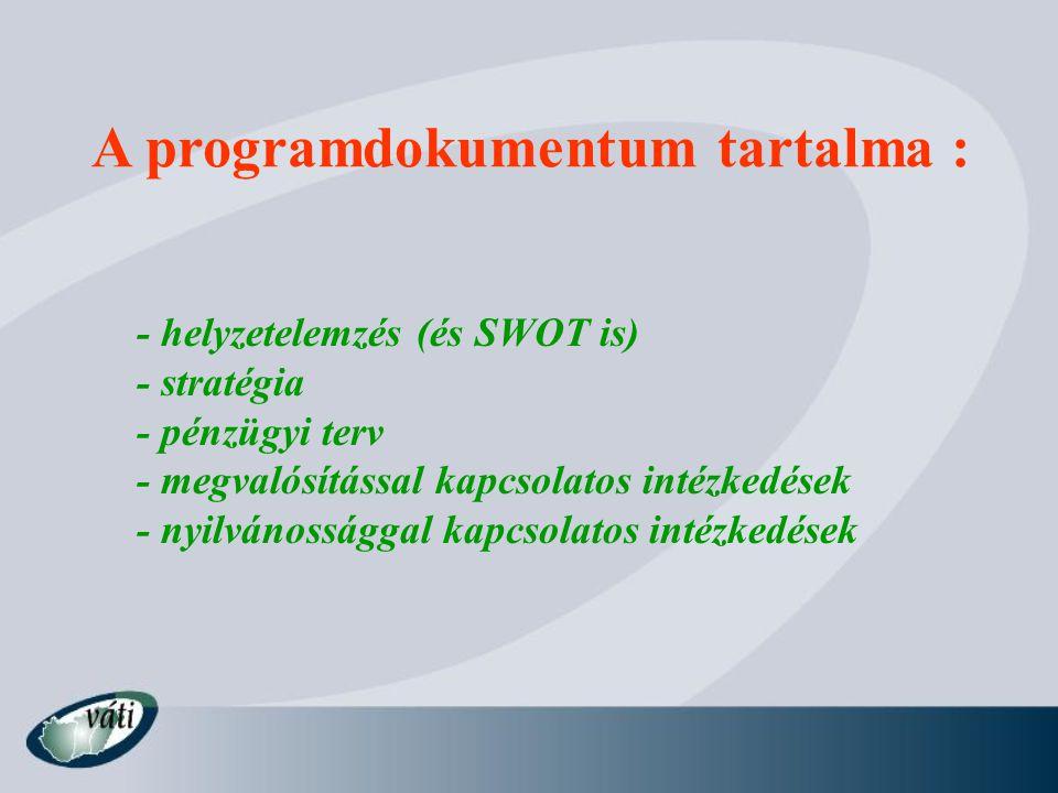 A programdokumentum tartalma :
