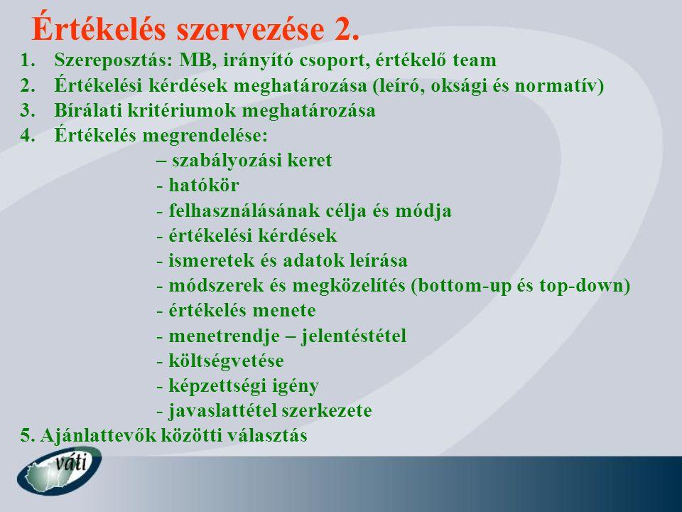 Értékelés szervezése 2. Szereposztás: MB, irányító csoport, értékelő team. Értékelési kérdések meghatározása (leíró, oksági és normatív)