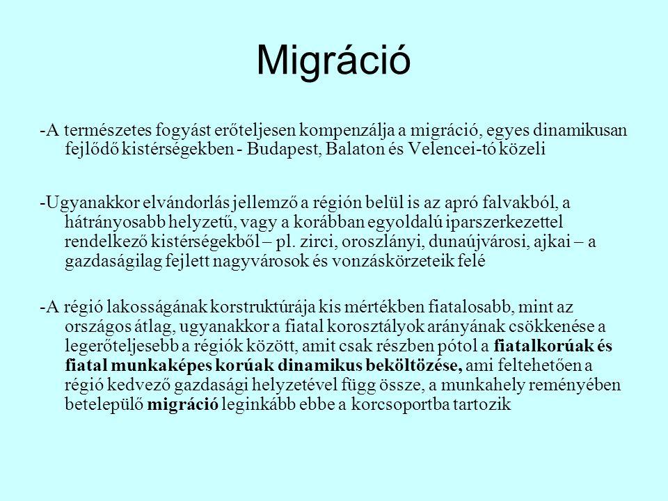 Migráció