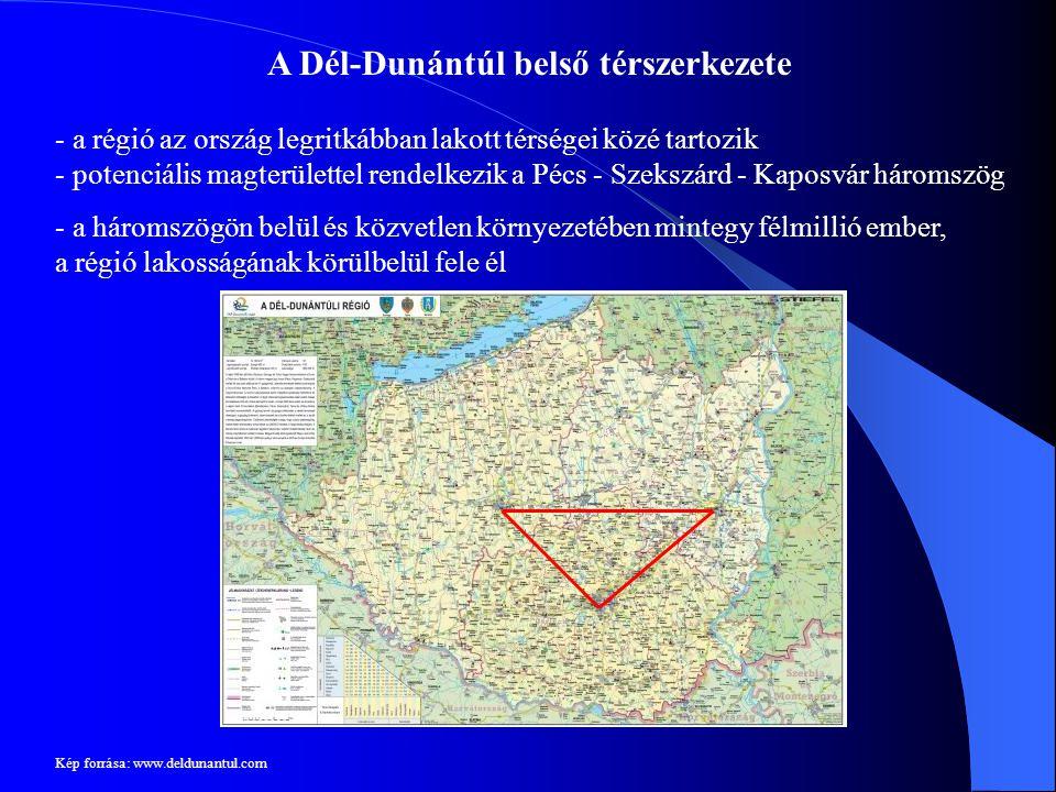 A Dél-Dunántúl belső térszerkezete