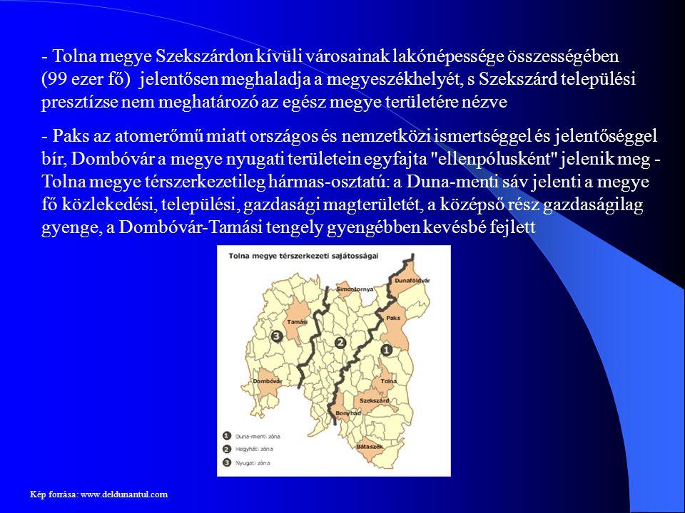 Tolna megye Szekszárdon kívüli városainak lakónépessége összességében