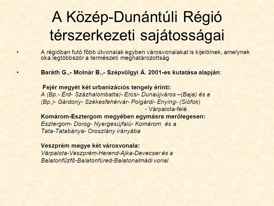 A Közép-Dunántúli Régió térszerkezeti sajátosságai