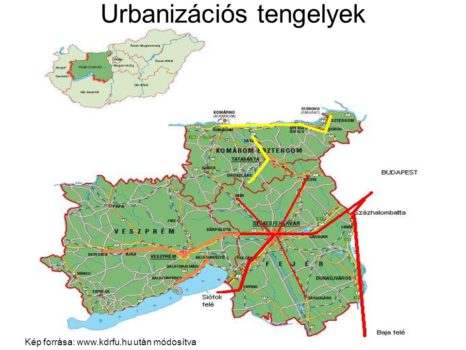 Urbanizációs tengelyek