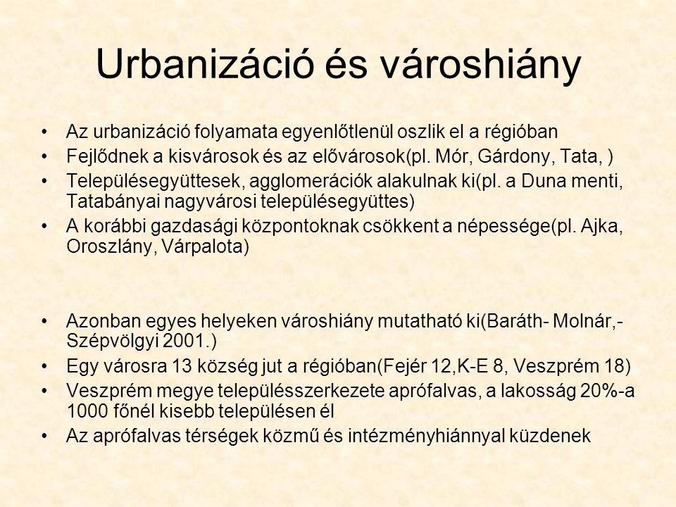 Urbanizáció és városhiány