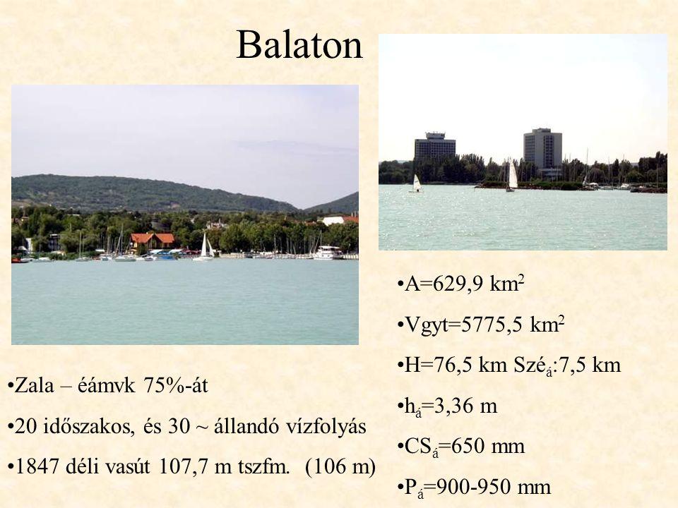 Balaton A=629,9 km2 Vgyt=5775,5 km2 H=76,5 km Széá:7,5 km há=3,36 m