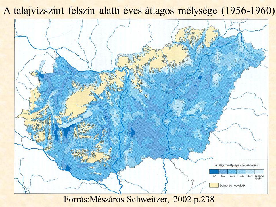 A talajvízszint felszín alatti éves átlagos mélysége (1956-1960)