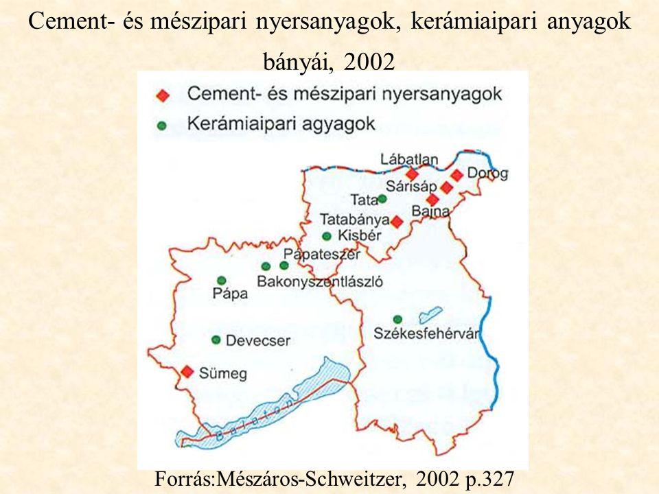 Cement- és mészipari nyersanyagok, kerámiaipari anyagok bányái, 2002