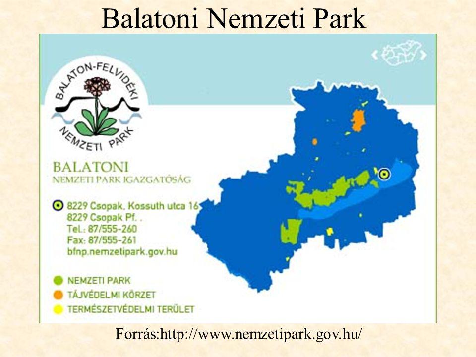 Balatoni Nemzeti Park Forrás:http://www.nemzetipark.gov.hu/