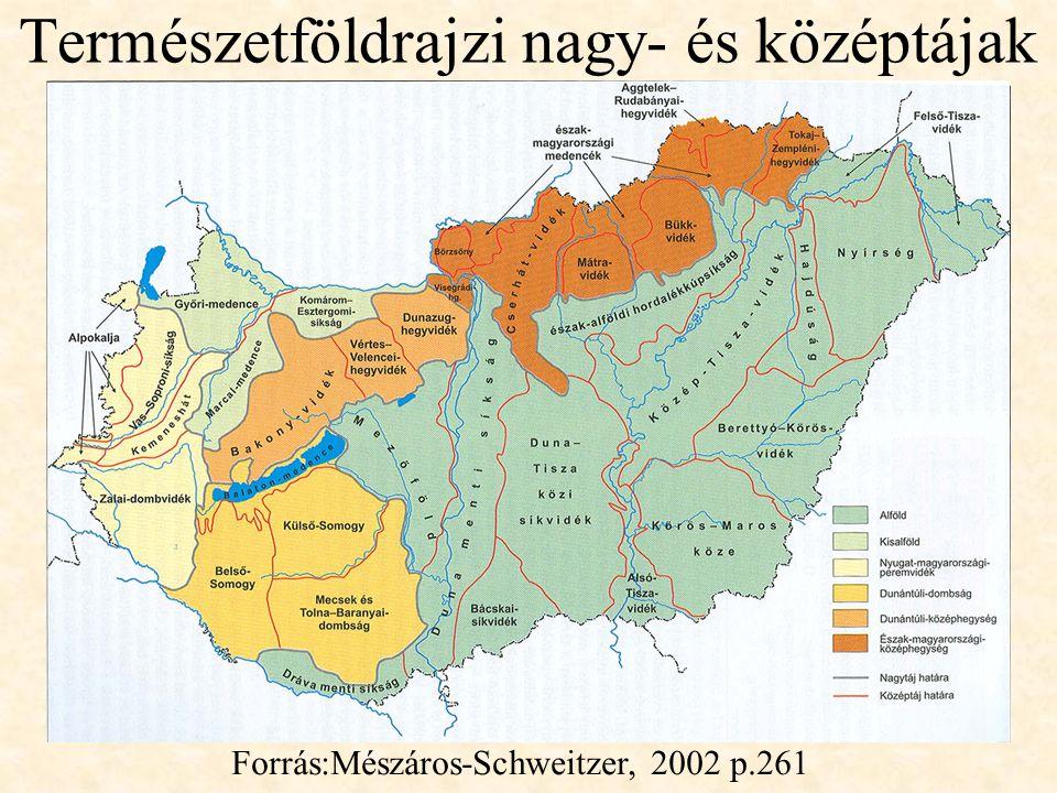 Természetföldrajzi nagy- és középtájak