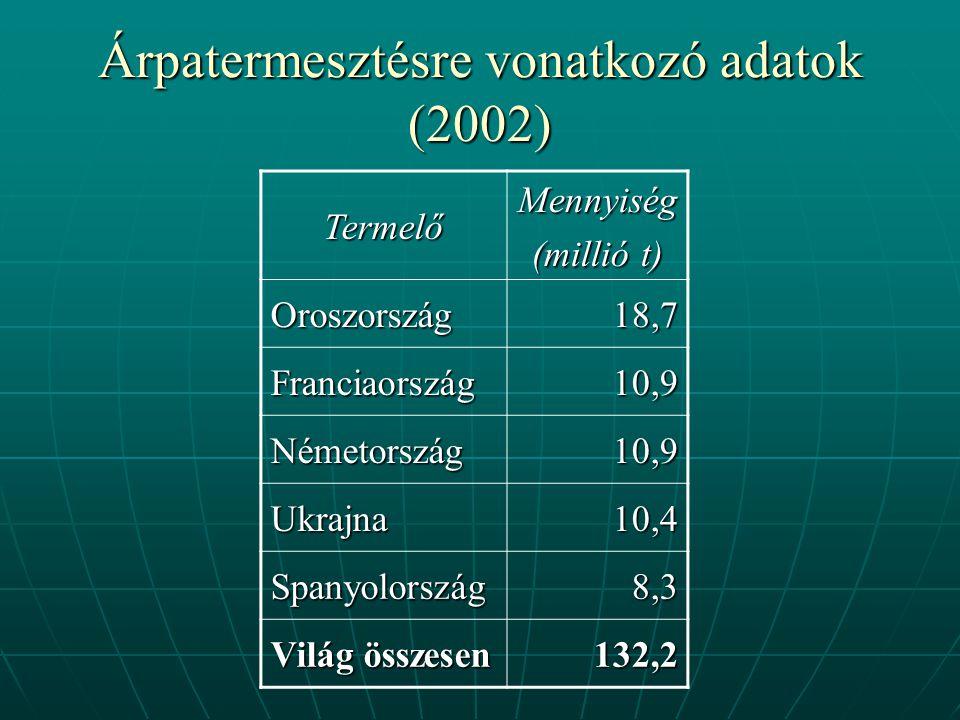 Árpatermesztésre vonatkozó adatok (2002)