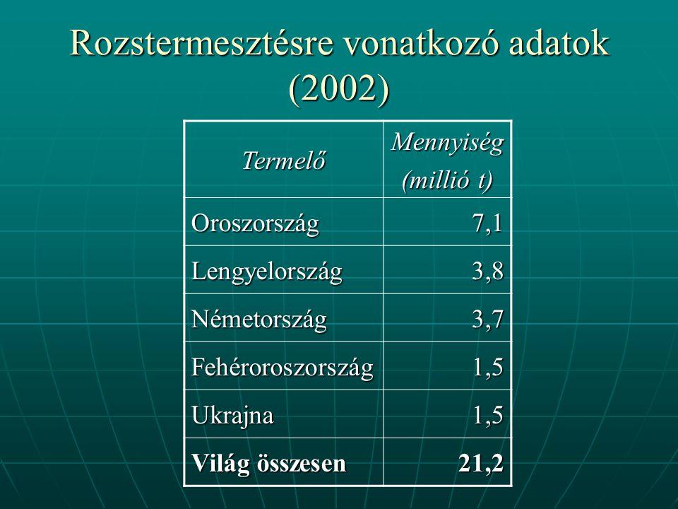 Rozstermesztésre vonatkozó adatok (2002)